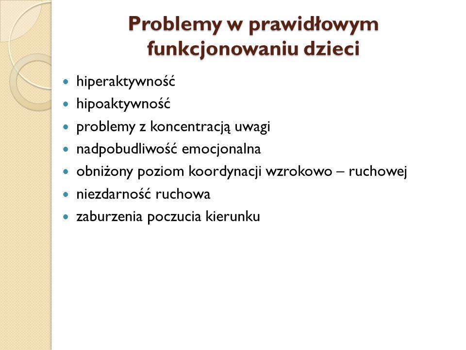 Problemy w prawidłowym funkcjonowaniu dzieci