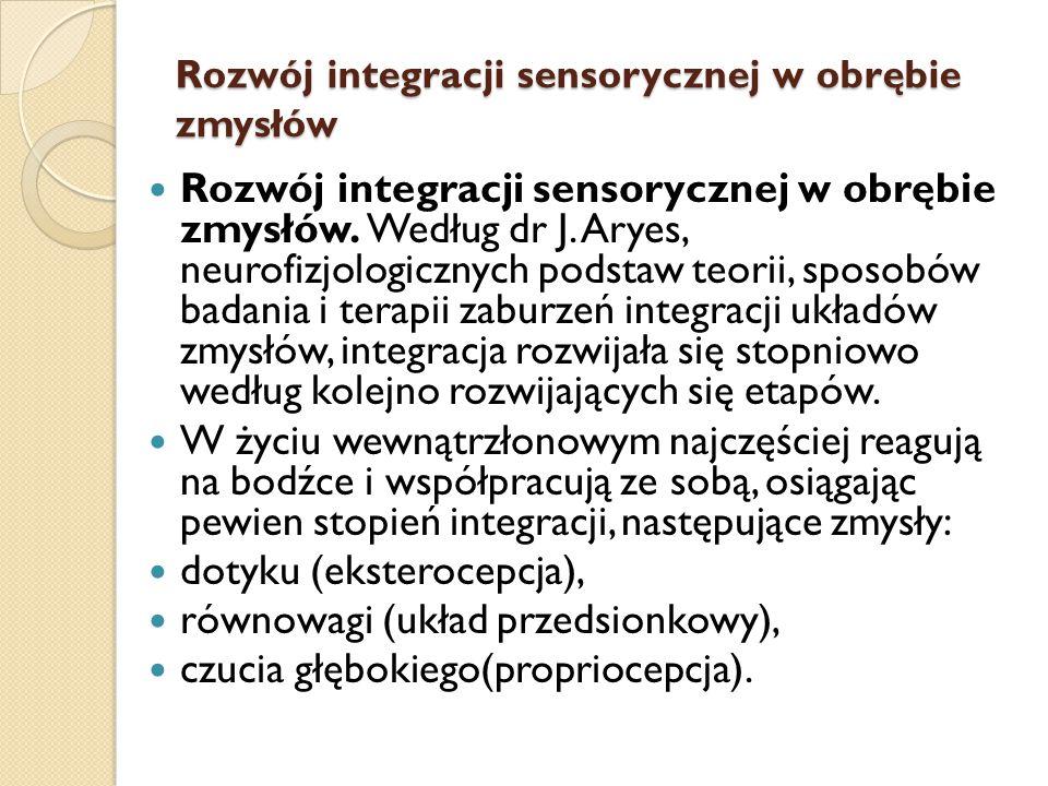 Rozwój integracji sensorycznej w obrębie zmysłów
