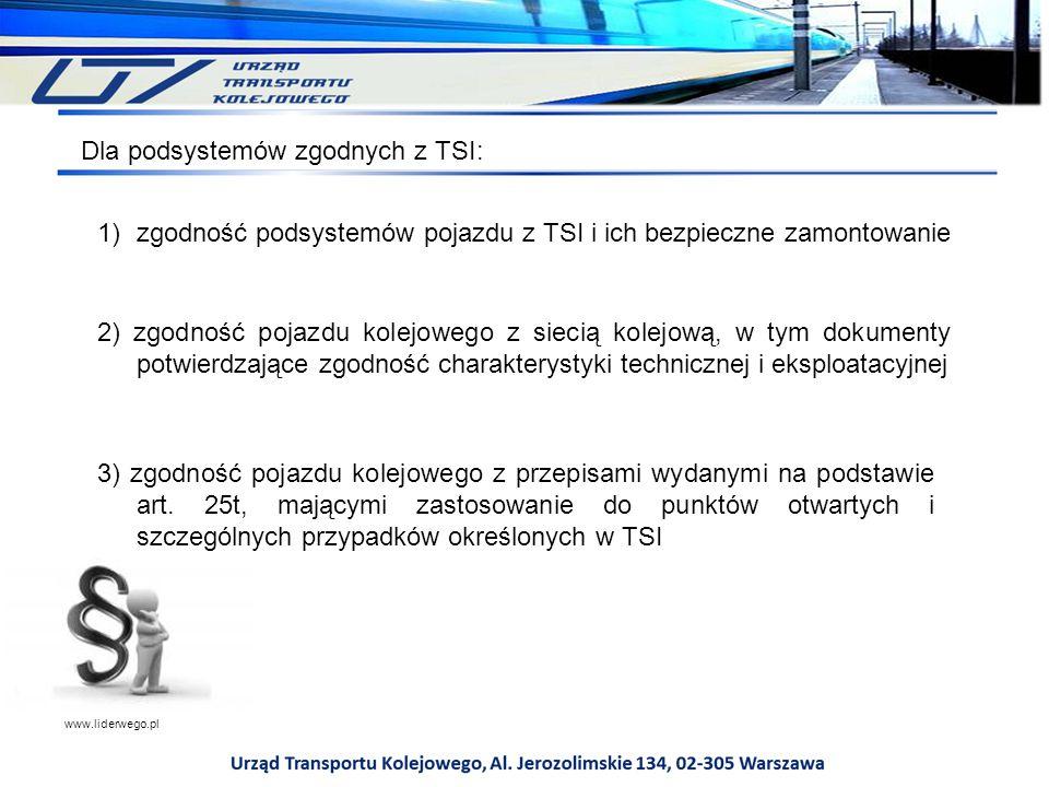 Dla podsystemów zgodnych z TSI: