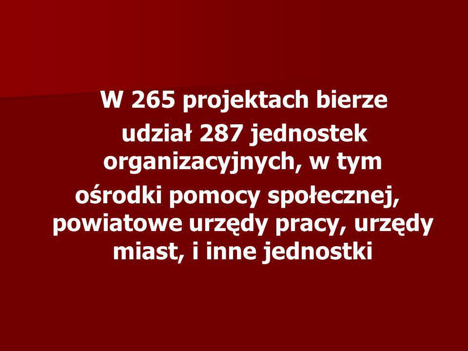 udział 287 jednostek organizacyjnych, w tym