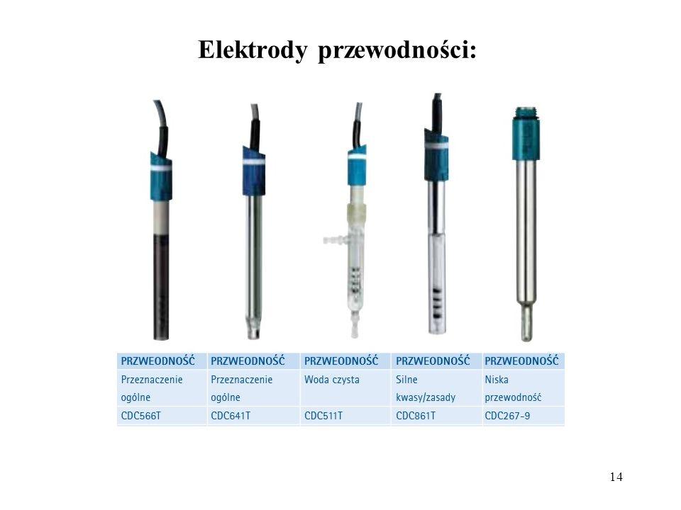 Elektrody przewodności: