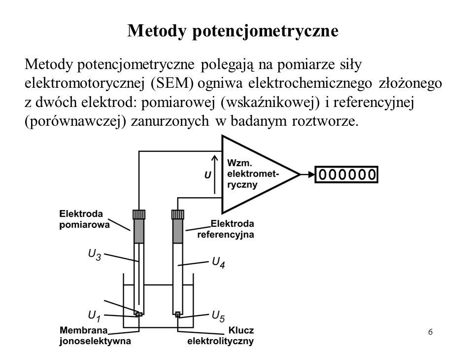 Metody potencjometryczne