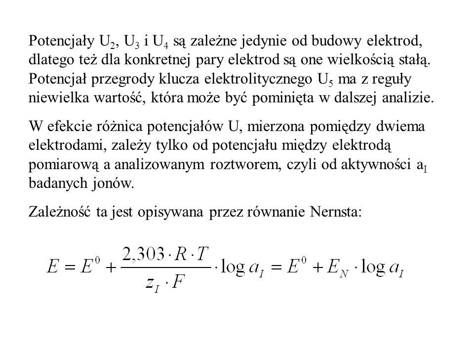 Potencjały U2, U3 i U4 są zależne jedynie od budowy elektrod, dlatego też dla konkretnej pary elektrod są one wielkością stałą. Potencjał przegrody klucza elektrolitycznego U5 ma z reguły niewielka wartość, która może być pominięta w dalszej analizie.