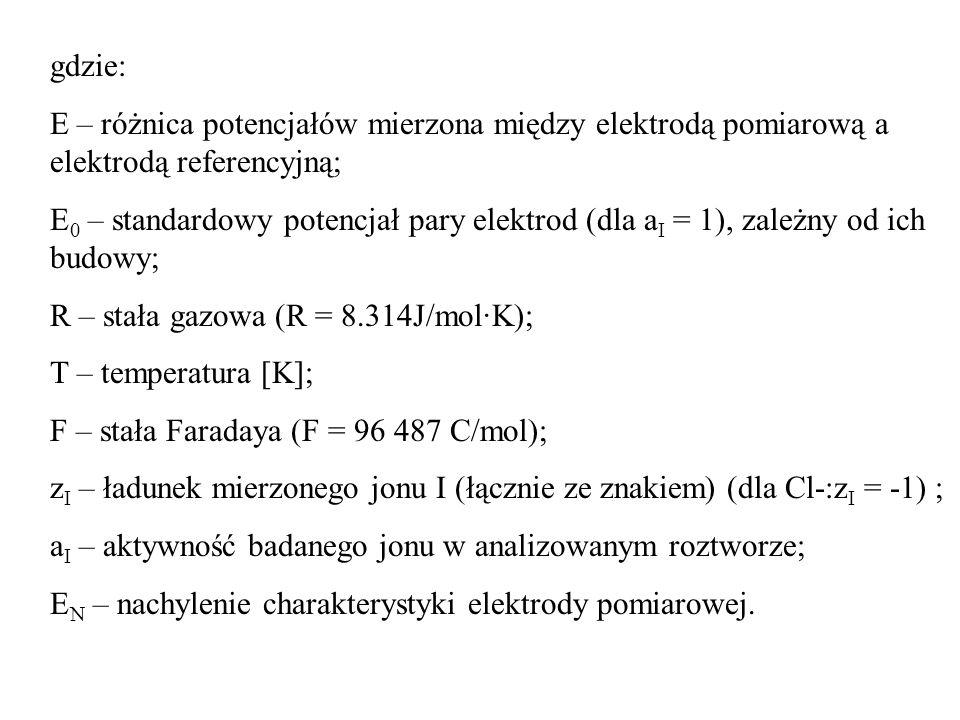 gdzie: E – różnica potencjałów mierzona między elektrodą pomiarową a elektrodą referencyjną;