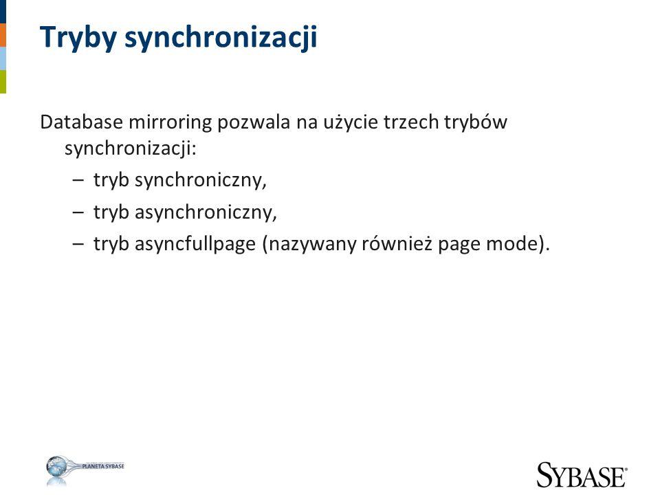 Tryby synchronizacji Database mirroring pozwala na użycie trzech trybów synchronizacji: tryb synchroniczny,