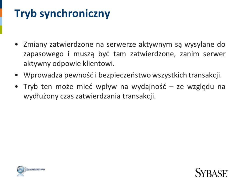 Tryb synchroniczny