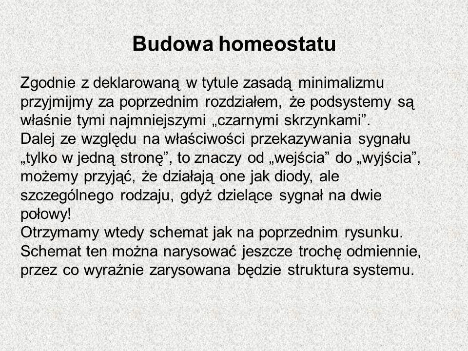 Budowa homeostatu Zgodnie z deklarowaną w tytule zasadą minimalizmu przyjmijmy za poprzednim rozdziałem, że podsystemy są.