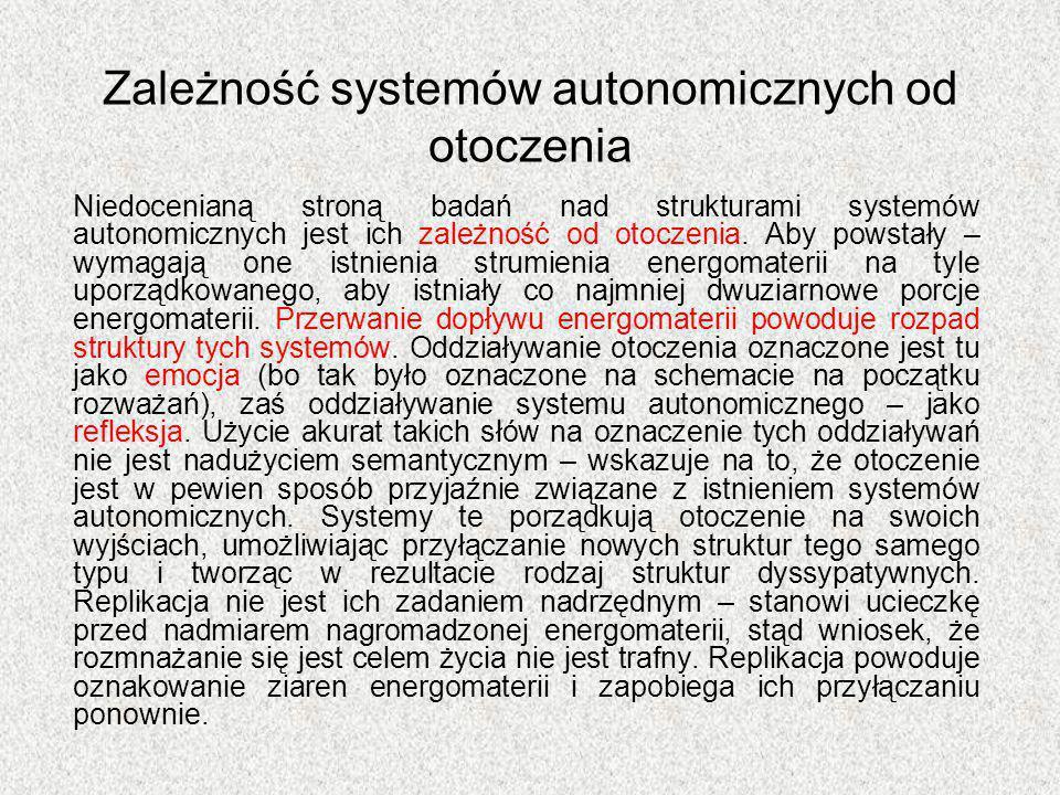 Zależność systemów autonomicznych od otoczenia