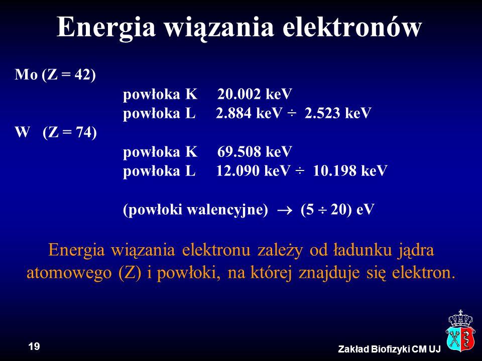 Energia wiązania elektronów
