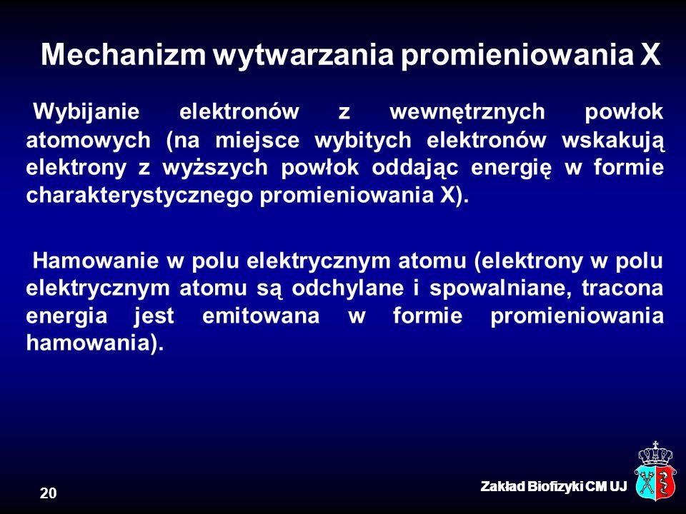 Mechanizm wytwarzania promieniowania X