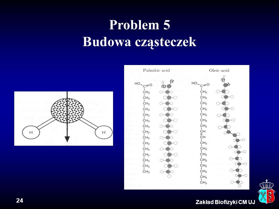 Problem 5 Budowa cząsteczek