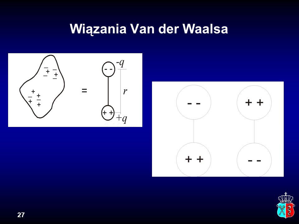 Wiązania Van der Waalsa