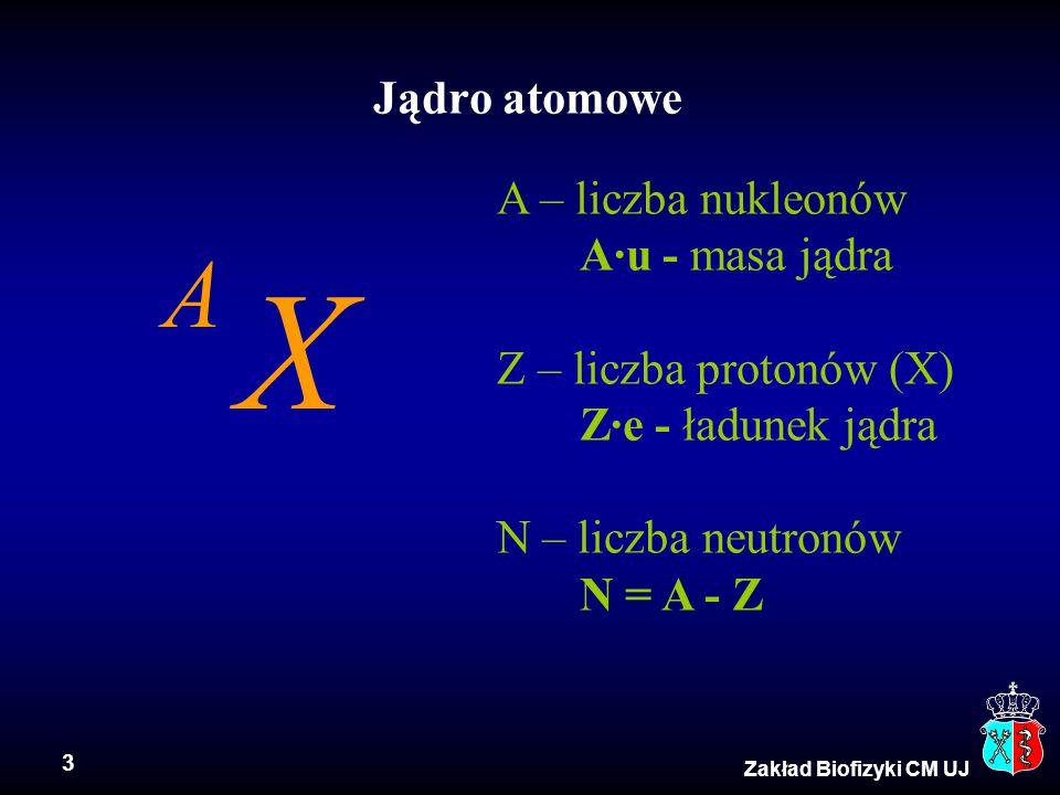 X A Jądro atomowe A – liczba nukleonów A·u - masa jądra
