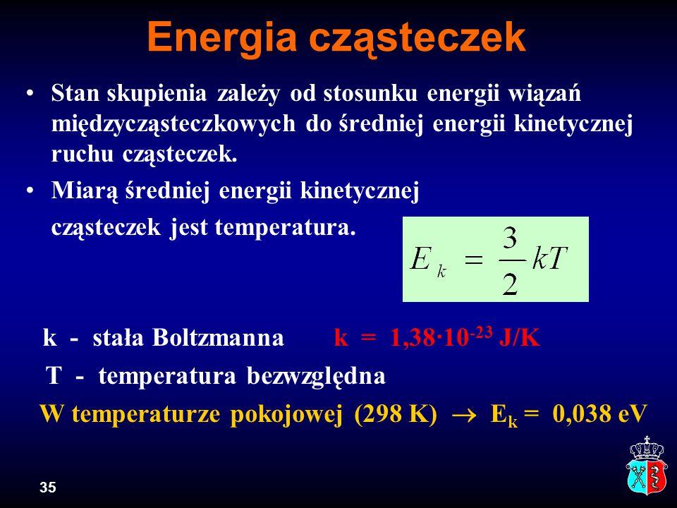 Energia cząsteczek T - temperatura bezwzględna