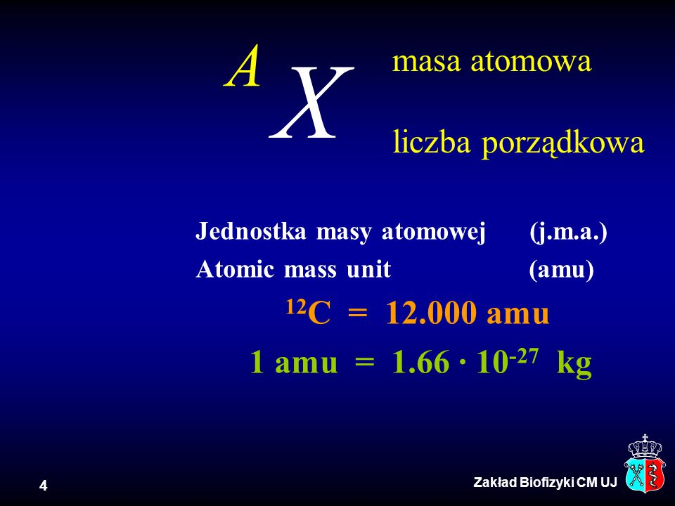 X A masa atomowa liczba porządkowa Jednostka masy atomowej (j.m.a.)