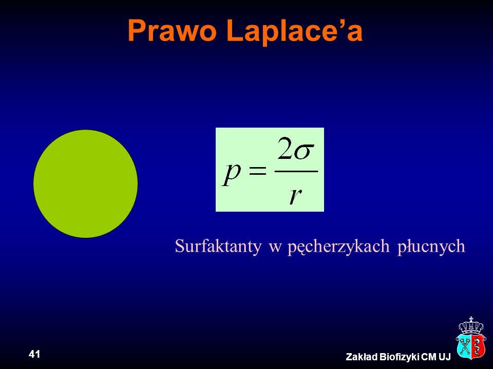 Prawo Laplace'a Surfaktanty w pęcherzykach płucnych