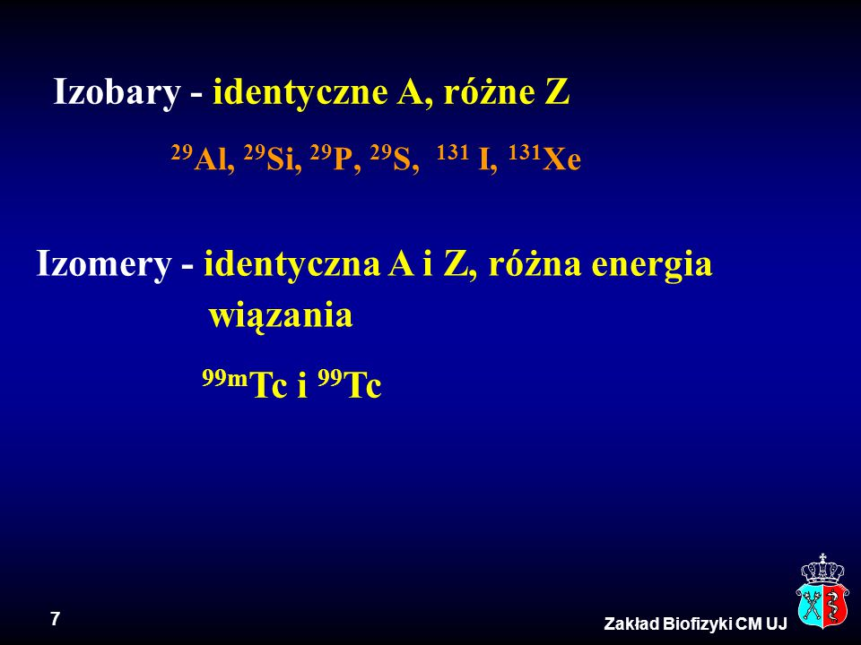 Izobary - identyczne A, różne Z