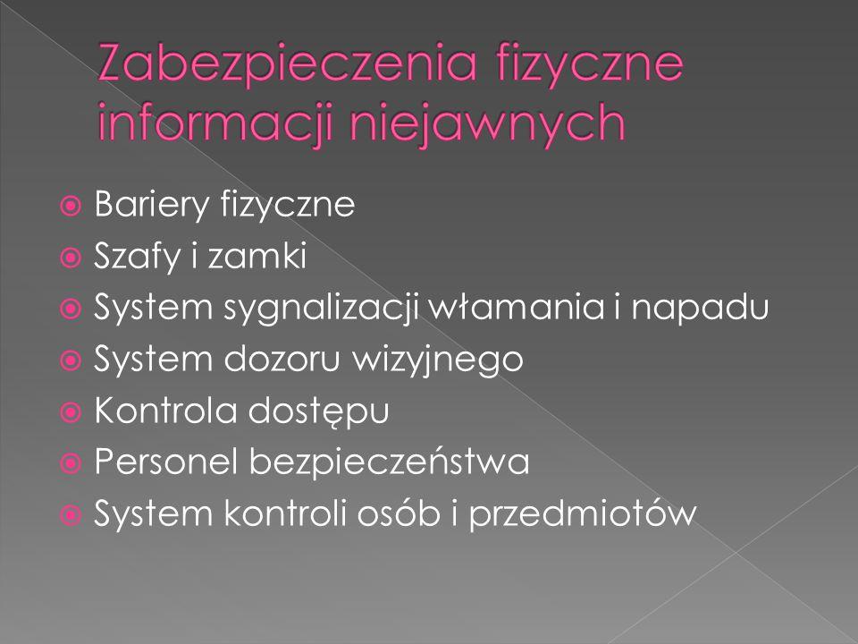 Zabezpieczenia fizyczne informacji niejawnych