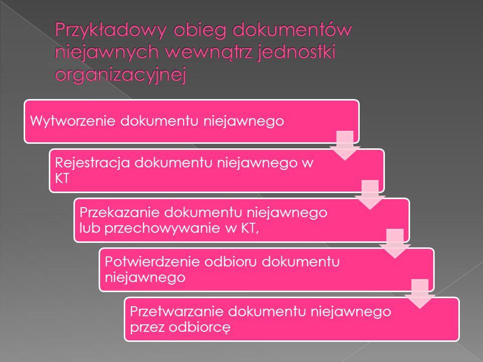 Przykładowy obieg dokumentów niejawnych wewnątrz jednostki organizacyjnej