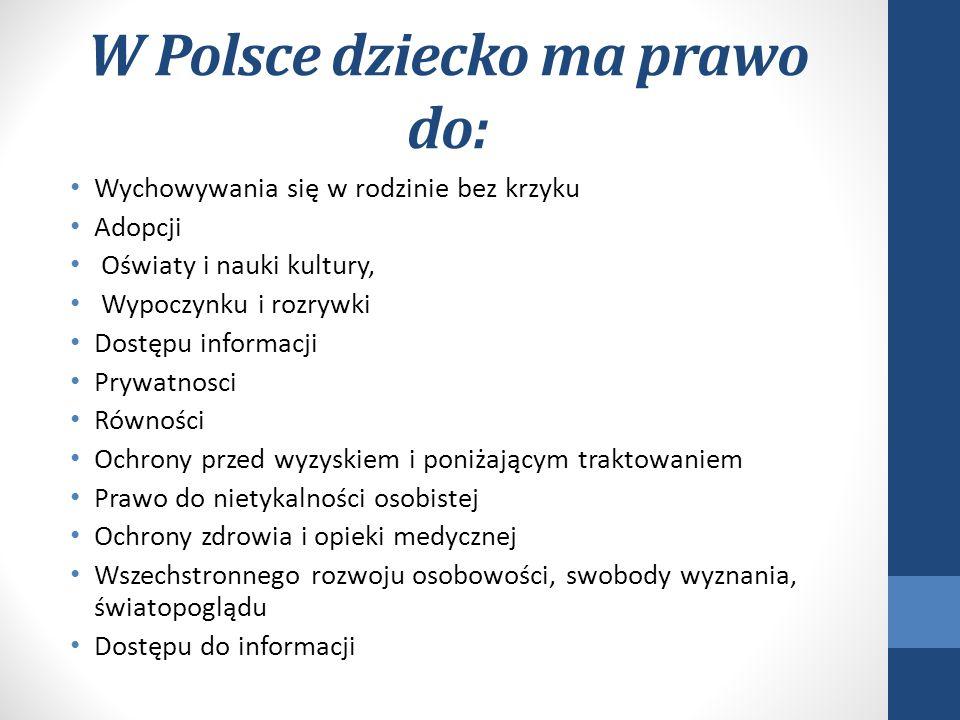W Polsce dziecko ma prawo do: