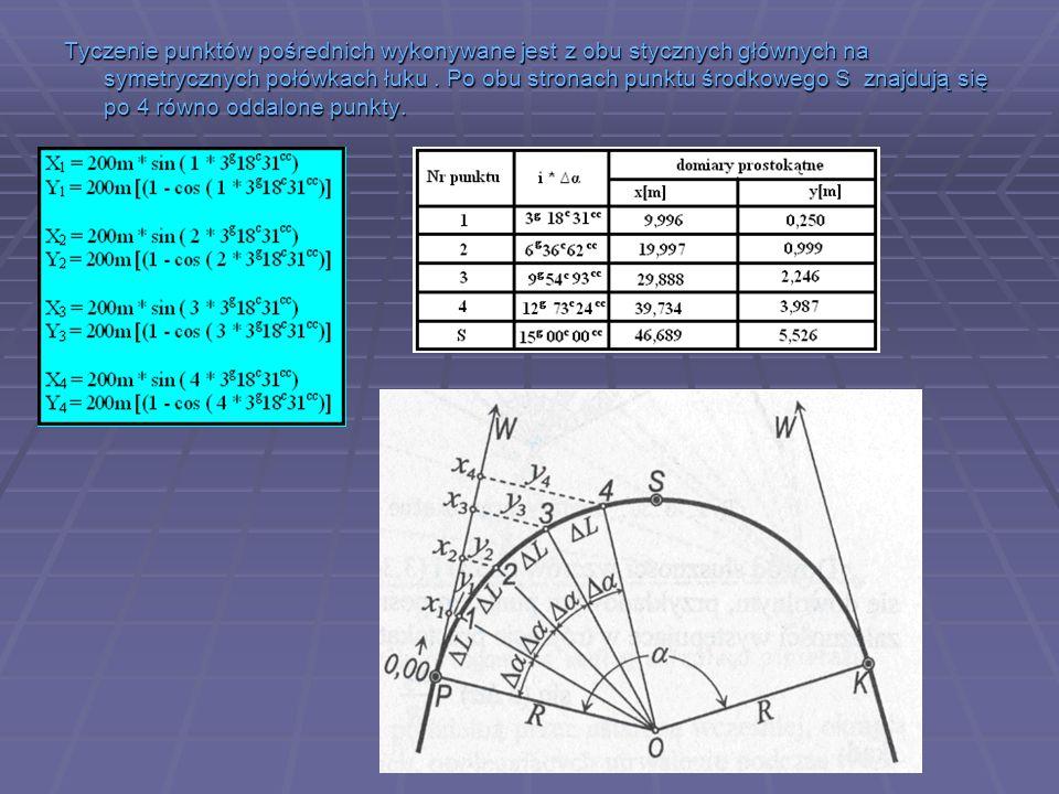 Tyczenie punktów pośrednich wykonywane jest z obu stycznych głównych na symetrycznych połówkach łuku .