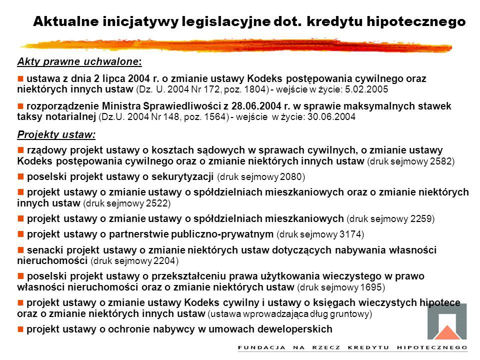 Aktualne inicjatywy legislacyjne dot. kredytu hipotecznego