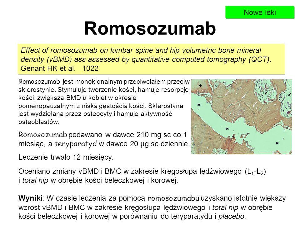 Nowe leki Romosozumab.