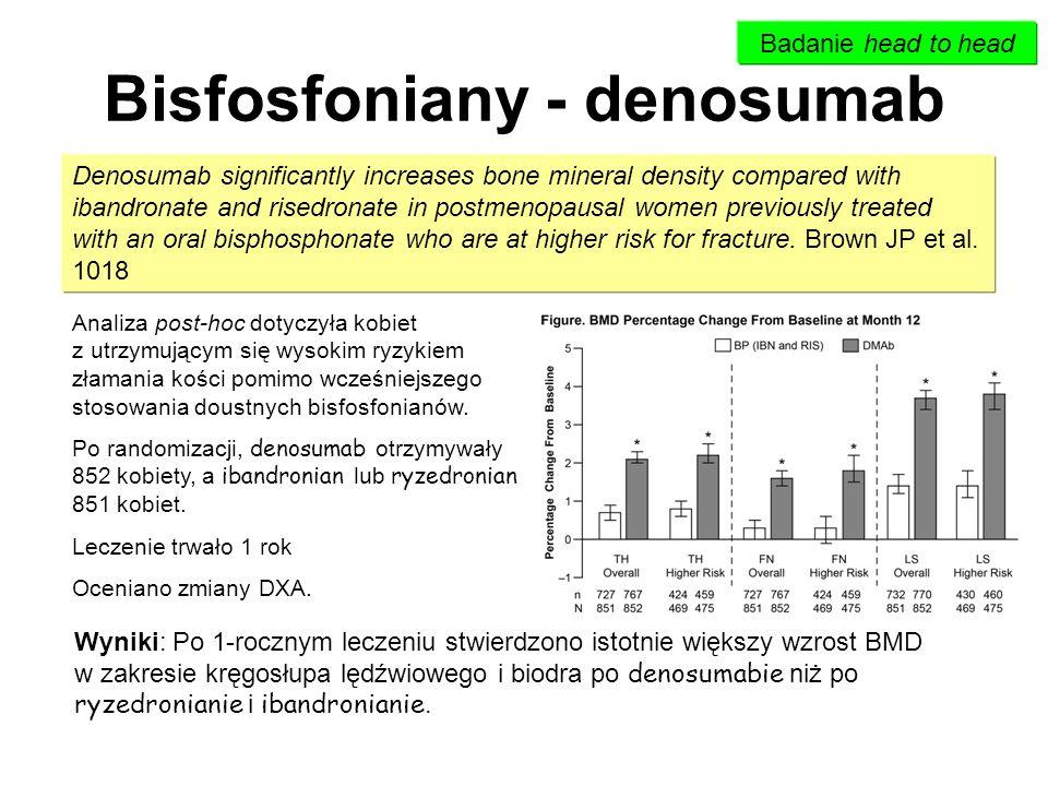 Bisfosfoniany - denosumab