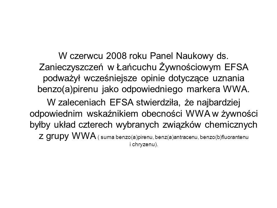 W czerwcu 2008 roku Panel Naukowy ds