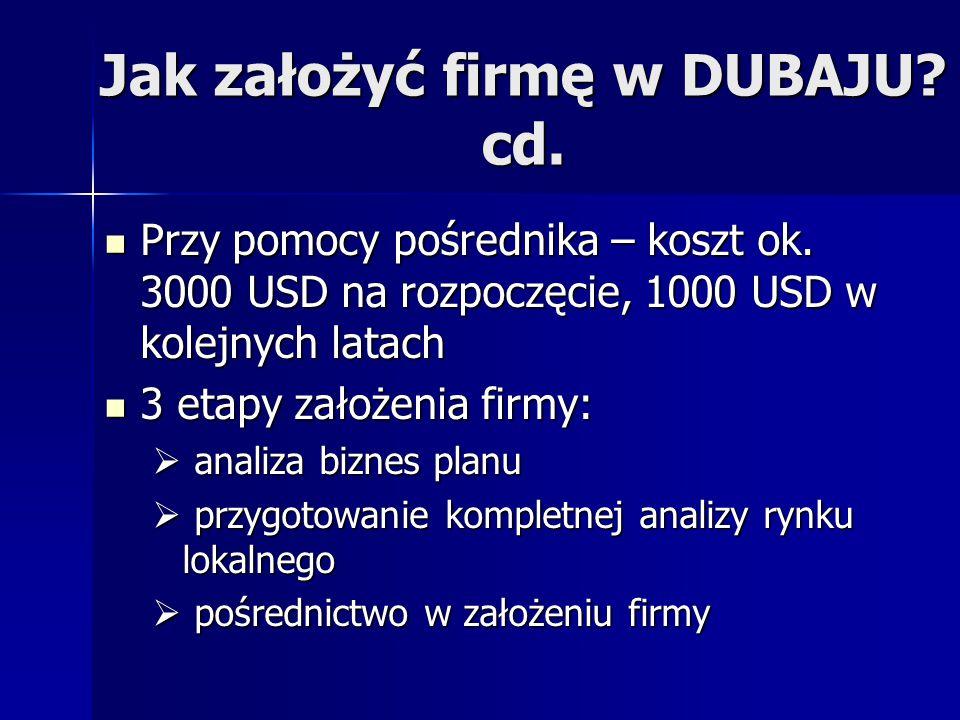 Jak założyć firmę w DUBAJU cd.