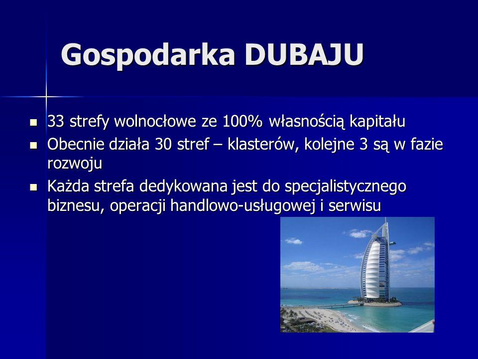 Gospodarka DUBAJU 33 strefy wolnocłowe ze 100% własnością kapitału