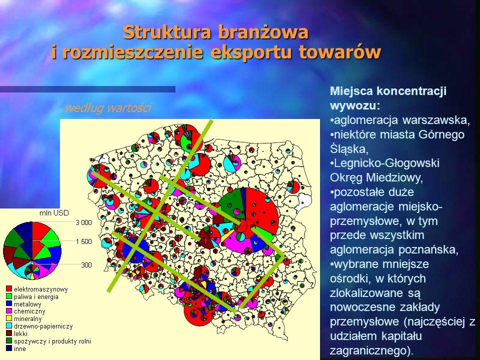 Struktura branżowa i rozmieszczenie eksportu towarów