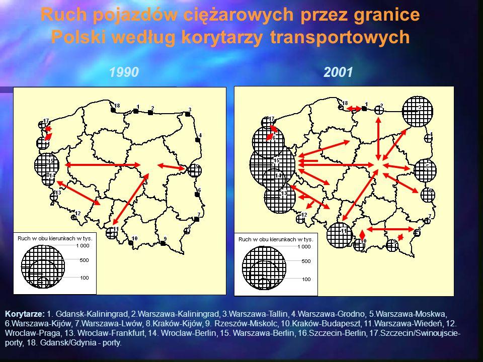 Ruch pojazdów ciężarowych przez granice Polski według korytarzy transportowych