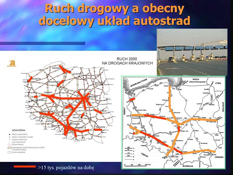 Ruch drogowy a obecny docelowy układ autostrad
