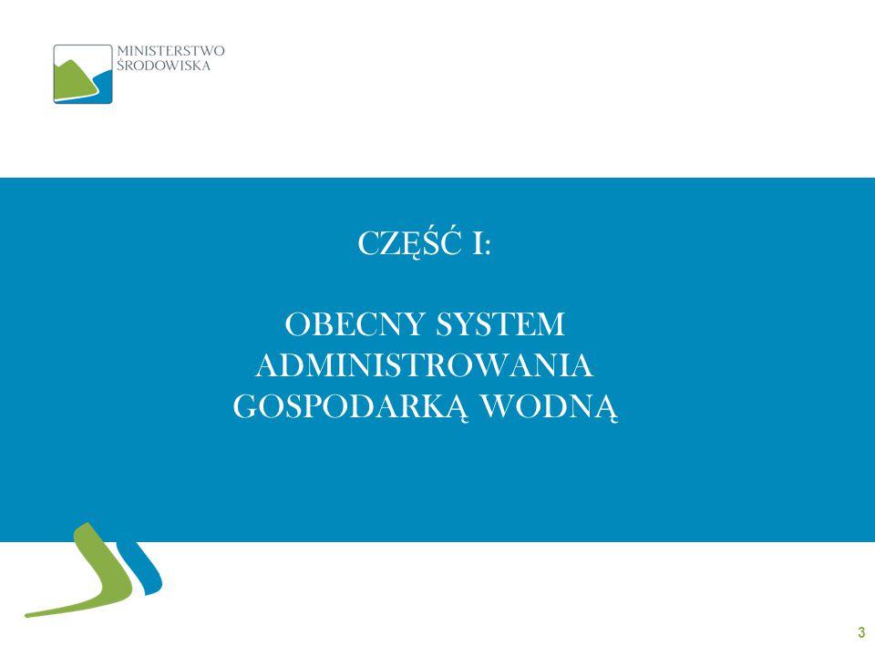 CZĘŚĆ I: Obecny system administrowania gospodarką wodną