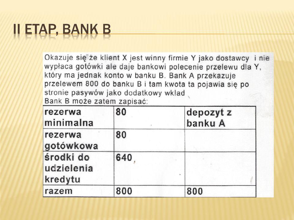 II etap, bank B