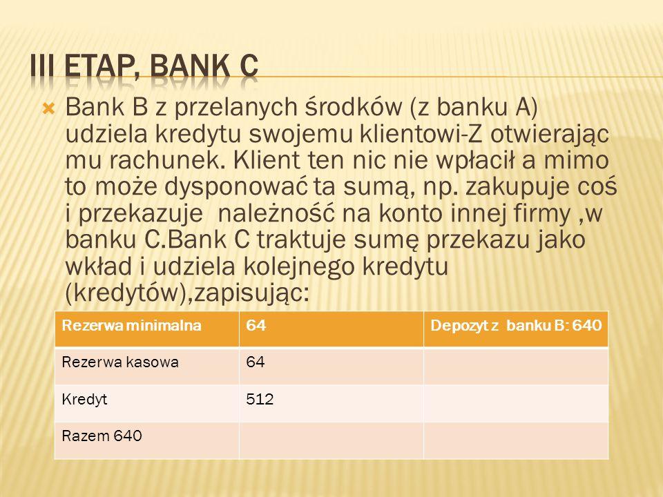 III etap, bank C