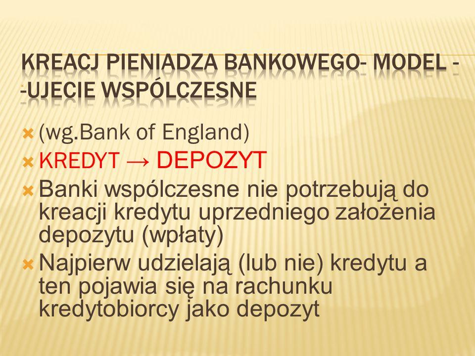 Kreacj pieniadza bankowego- Model --ujecie wspólczesne