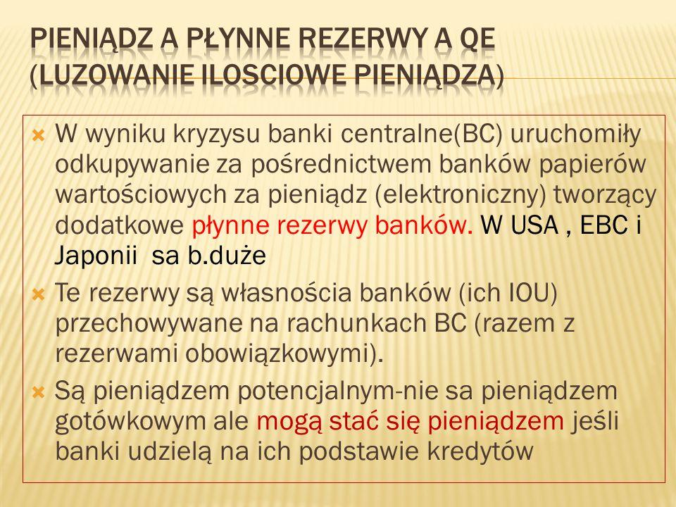 Pieniądz a płynne rezerwy A QE (luzowanie ilosciowe pieniądza)