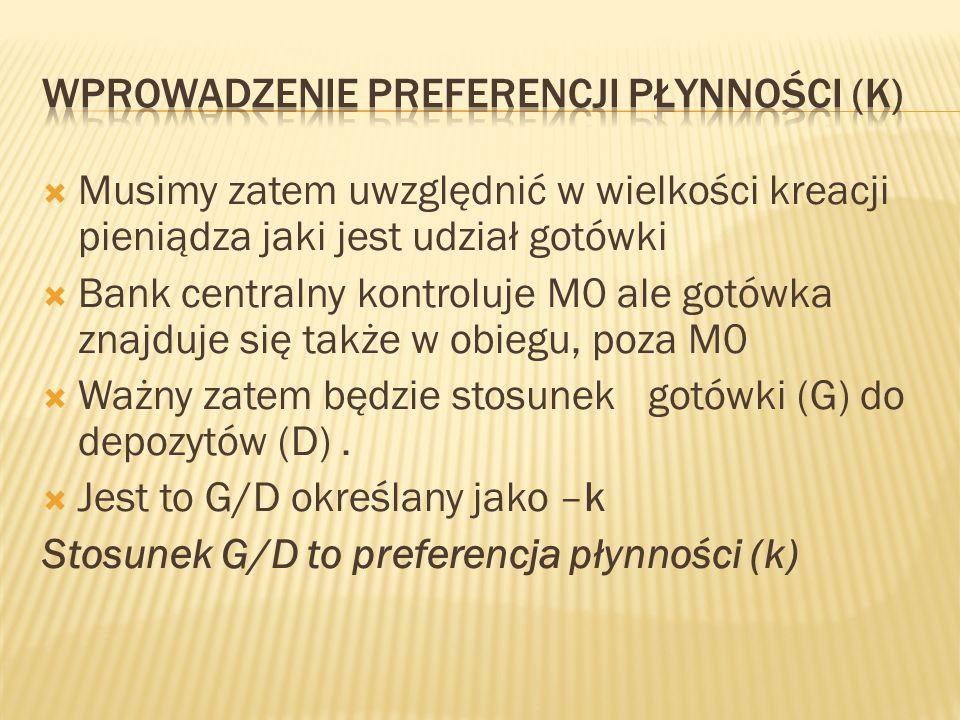 Wprowadzenie preferencji płynności (k)