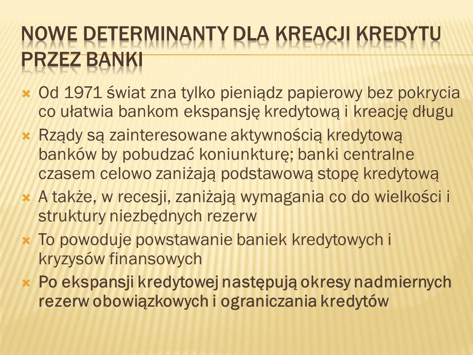 Nowe determinanty dla kreacji kredytu przez banki