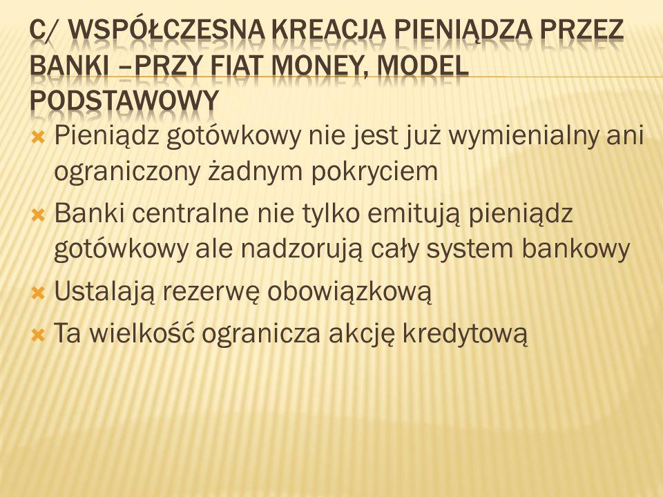 C/ współczesna kreacja pieniądza przez banki –przy FIAT MONEY, model podstawowy