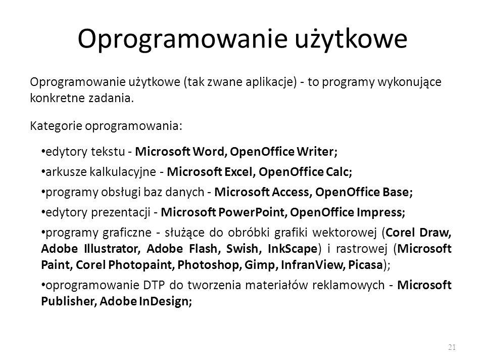 Oprogramowanie użytkowe