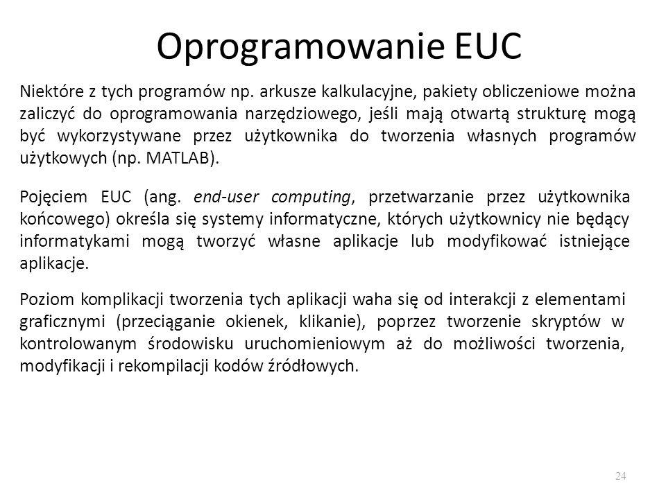 Oprogramowanie EUC