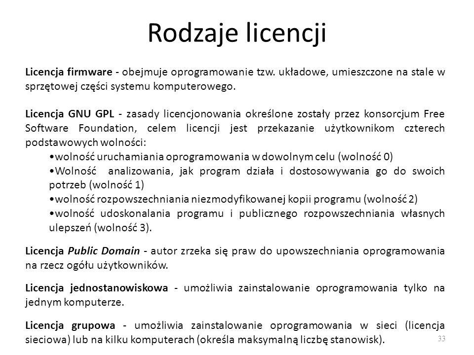 Rodzaje licencji Licencja firmware - obejmuje oprogramowanie tzw. układowe, umieszczone na stale w sprzętowej części systemu komputerowego.