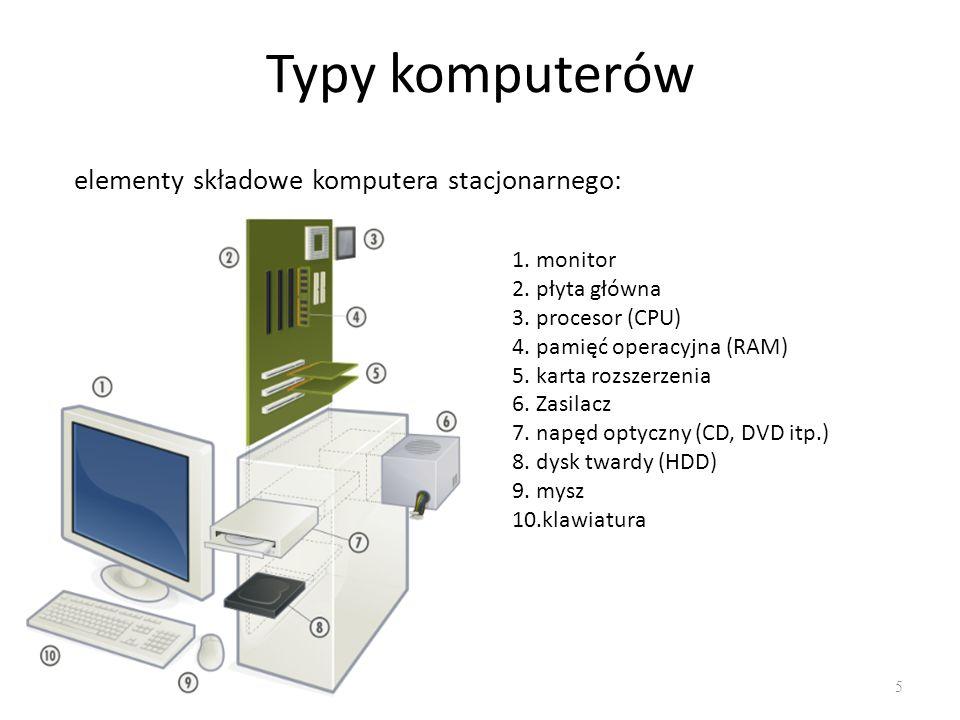 Typy komputerów elementy składowe komputera stacjonarnego: monitor