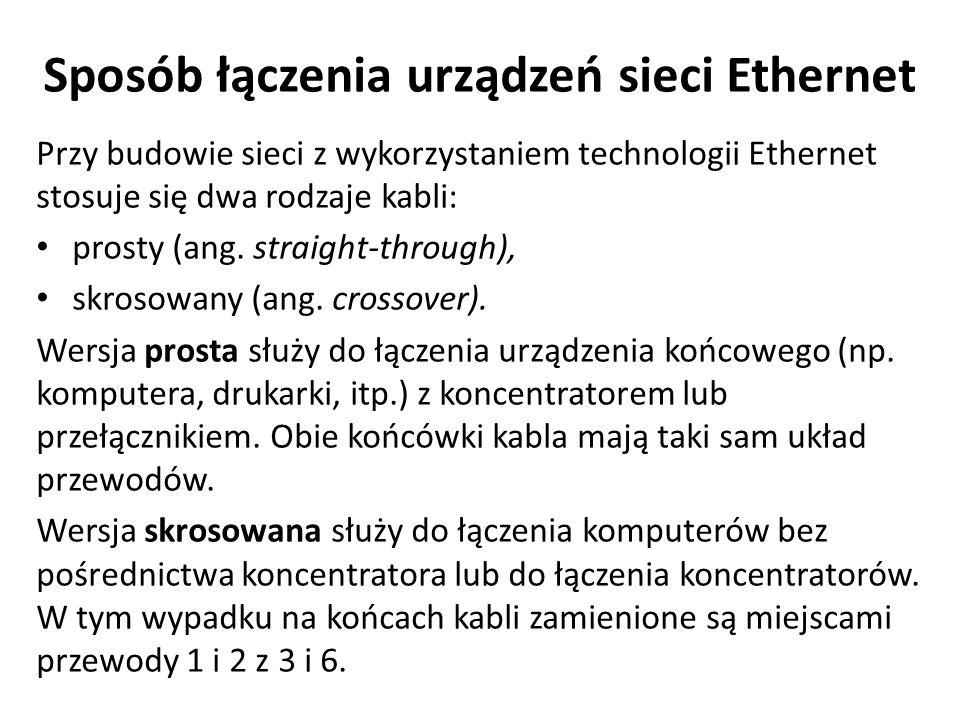Sposób łączenia urządzeń sieci Ethernet