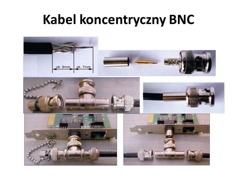Kabel koncentryczny BNC