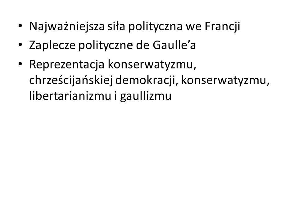Najważniejsza siła polityczna we Francji