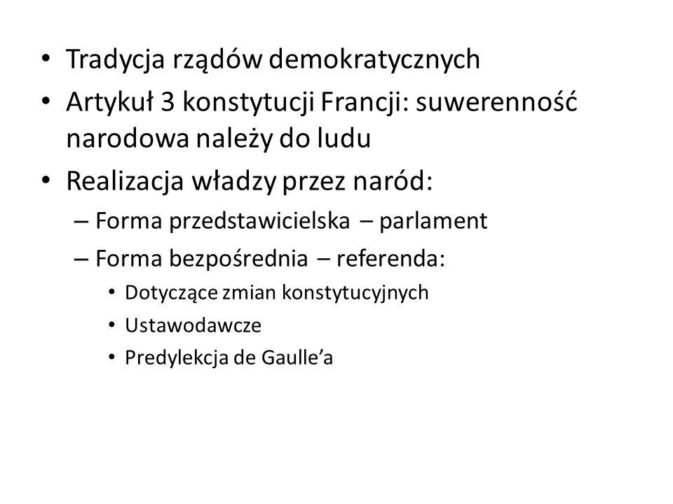 Tradycja rządów demokratycznych